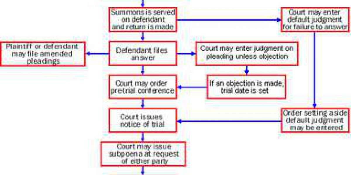 Keygen Criminal Case Civil Case Docket Torrent Pc Activator